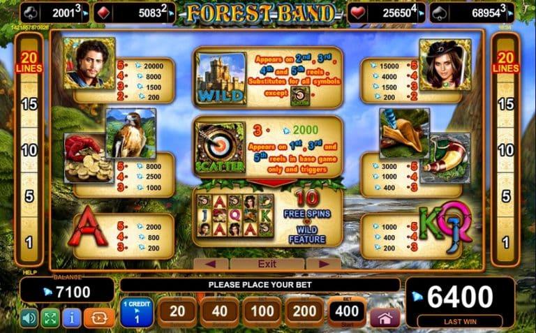Игровой автомат Forest Band