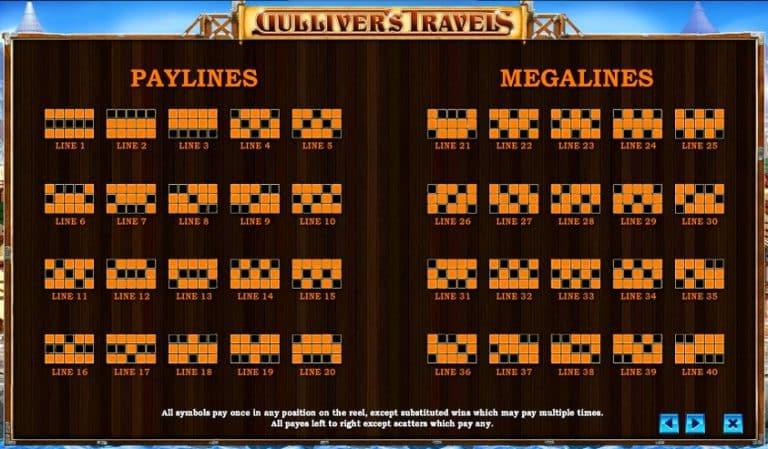 Игровой автомат Gulliver's Travels