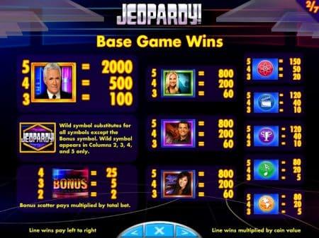 Игровой автомат Jeopardy!