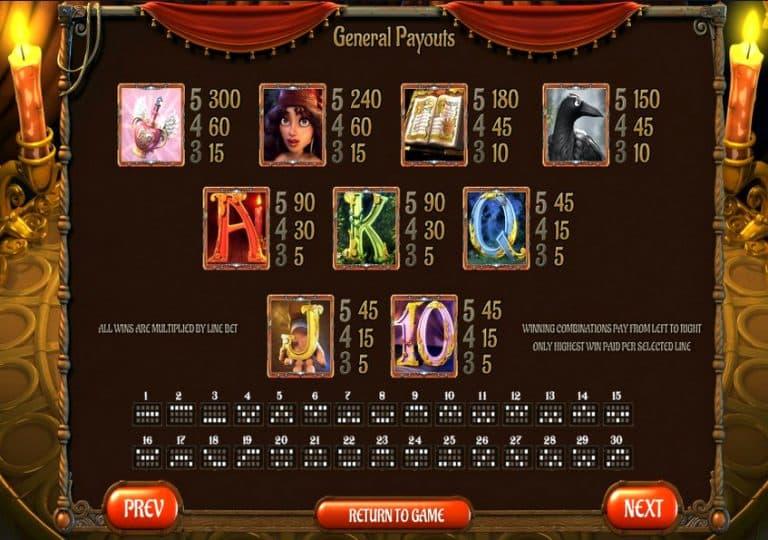 Игровой автомат Gypsy Rose