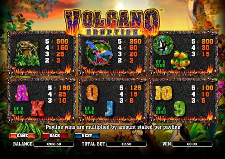 Игровой автомат Volcano Eruption