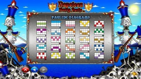 Игровой автомат Napoleon Boney Parts