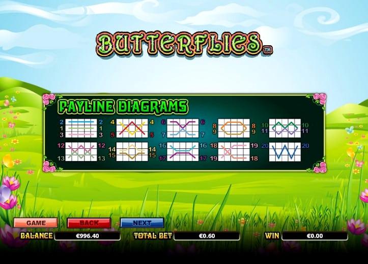Игровой автомат Баттерфляй
