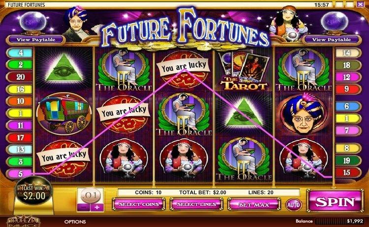 Игровой автомат Future Fortunes