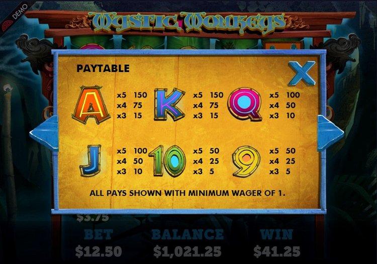 Игровой автомат Mystic Monkeys