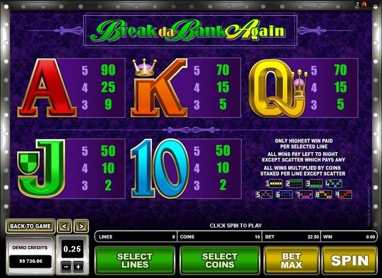 Игровой автомат Break da Bank Again