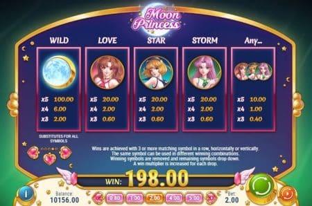 Игровой автомат Moon Princess